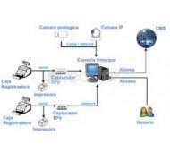 SECURTEK POS Control de operaciones de TPV en vídeo