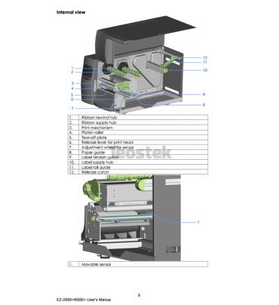 Platen Roller para Godex EZ-2200 Plus / EZ2050 / EZ2250i / EZ6000 series (item 4 despiece)